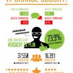 Nutteloze Feiten over EK2012 - de praatprogramma's