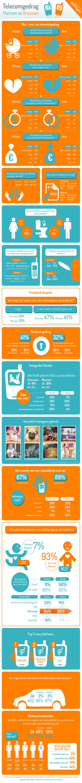 infographic belgedrag mannen vrouwen